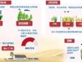 扩大农业保险覆盖率还得加把劲
